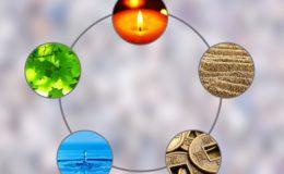 Die 5-Elemente-Ernährung kategorisiert Lebensmittel in fünf Elemente, die den Körper bei richtiger Anwendung in energetischen Einklang bringen.